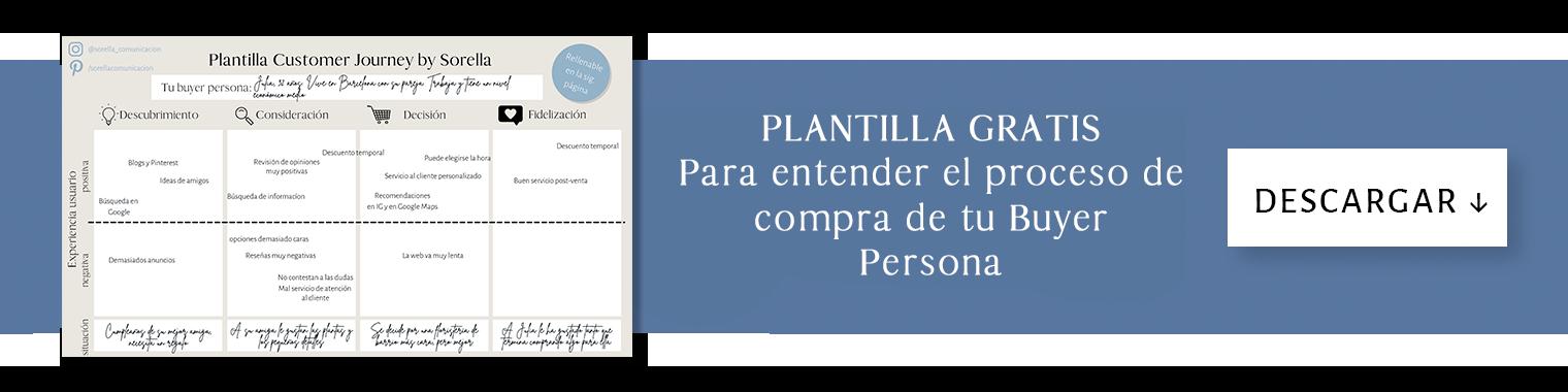 Plantilla gratis Buyer Persona